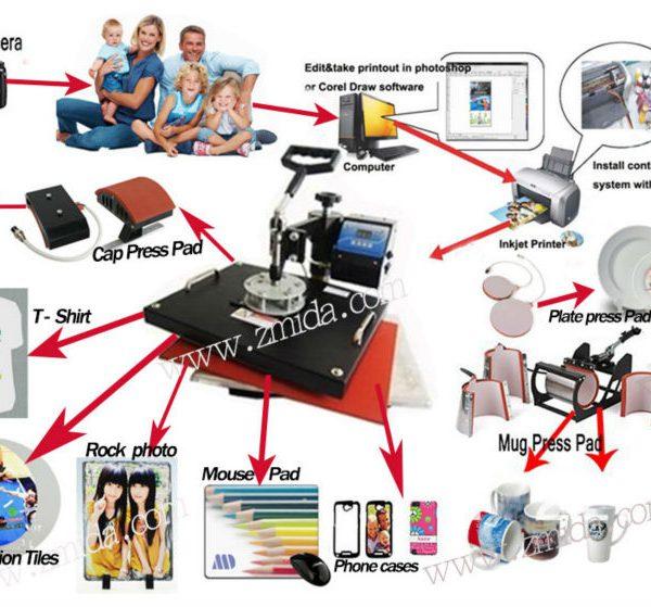 Advanced-New-Design-8-In-1-Combo-Heat-Press-Machine-Plate-Mug-Cap-T-Shirt-Heat